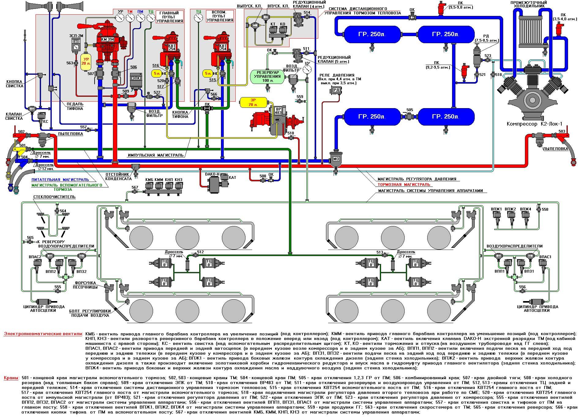 Схема и ремонт тепловоза